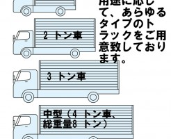 トラックの種類