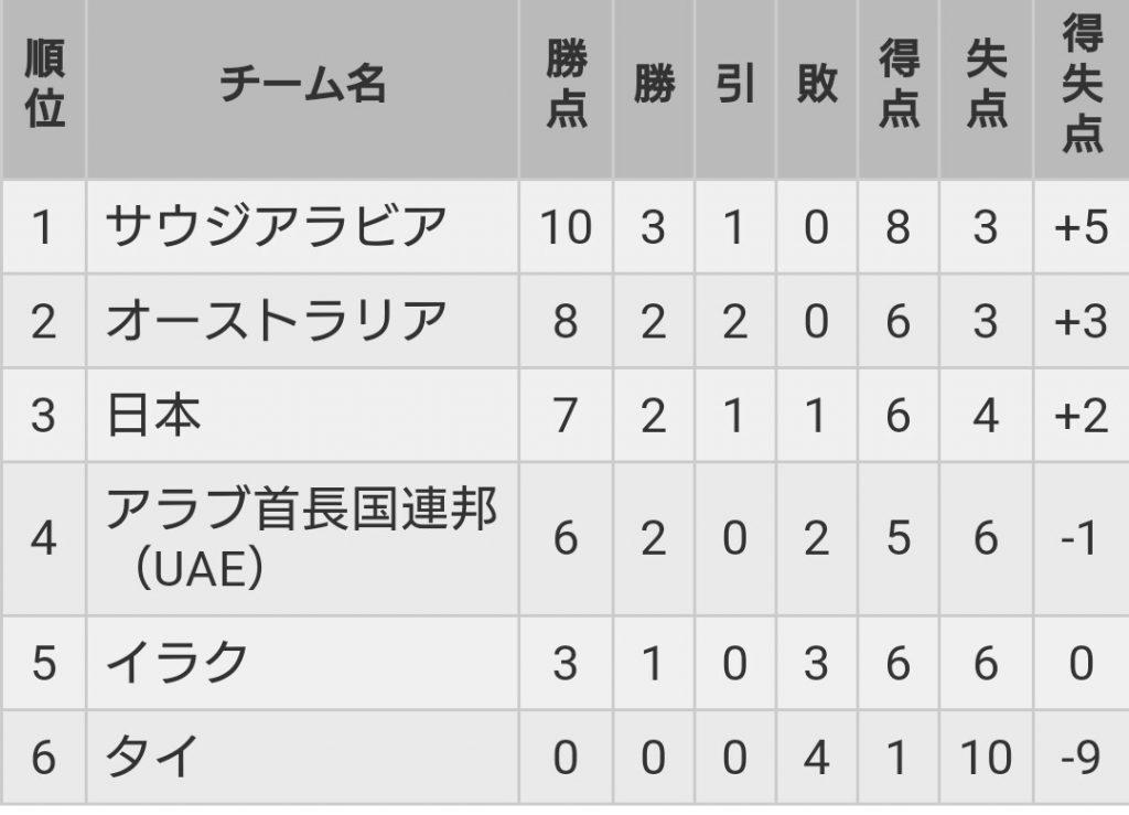 強化試合のオマーン戦┃サッカー日本代表