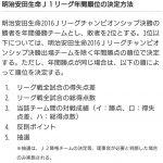 Jリーグのレギュラーシーズンのルール
