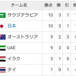 ワールドカップ最終予選の順位表