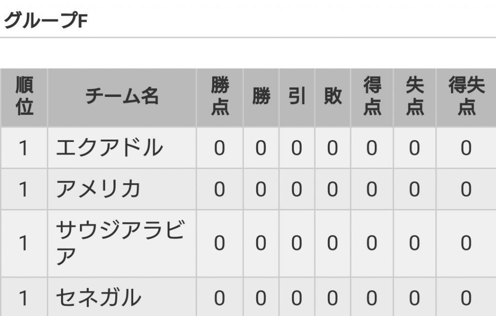 U20W杯グループF