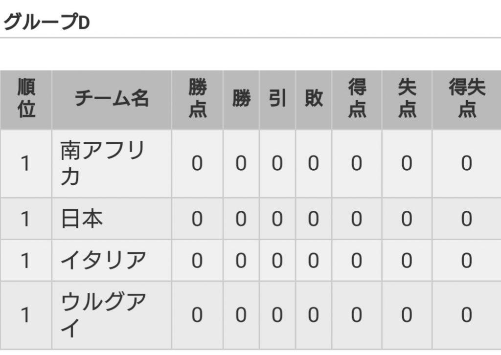 U20W杯グループD