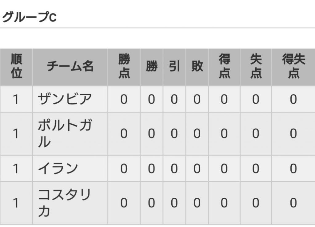 U20W杯グループC