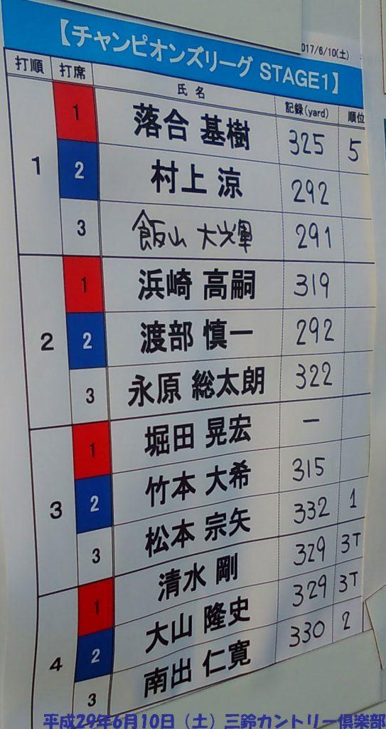 2017(第19回大会)ゴルフダイジェスト ロングドライブチャンピオンシップ