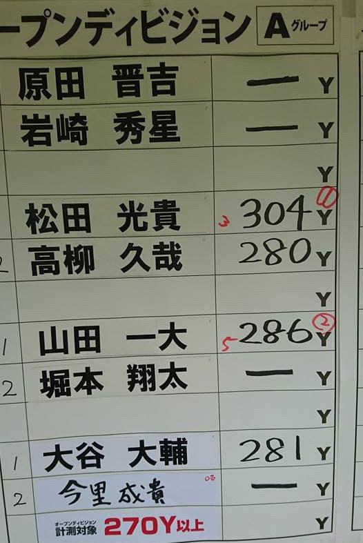 平成29年7月2日(日)、山口県のプレジデントカントリー倶楽部山陽 椿コース1番ホール