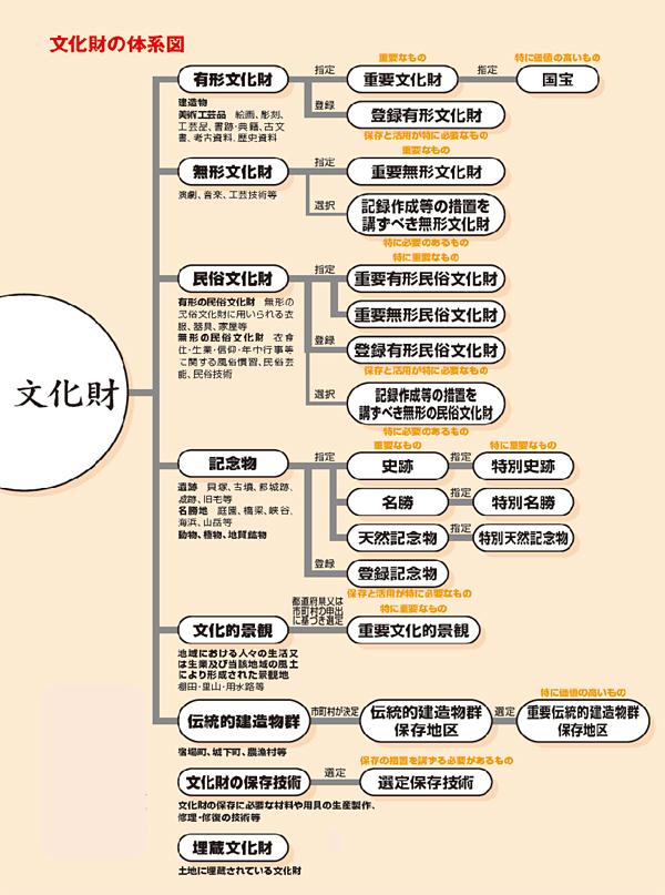 奈良文化財保存事務所様の移転業務⑧